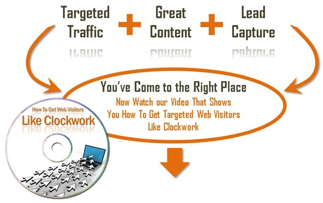 Get Web Traffic Like Clockwork